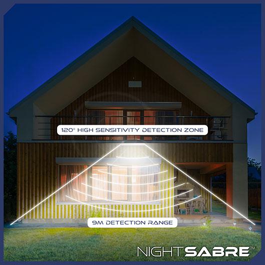 Night Sabre detection