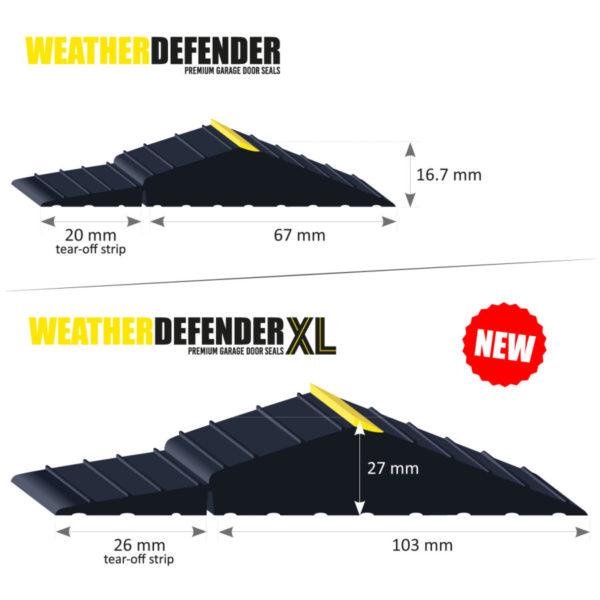 WD WDXL Comparison
